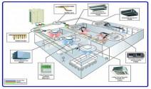 Giới thiệu chung về hệ thống điều hòa không khí.